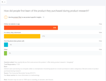 How did people first learn of the product they purchased during product research