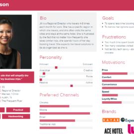 Kim jest mój klient – Persony w marketingu internetowym