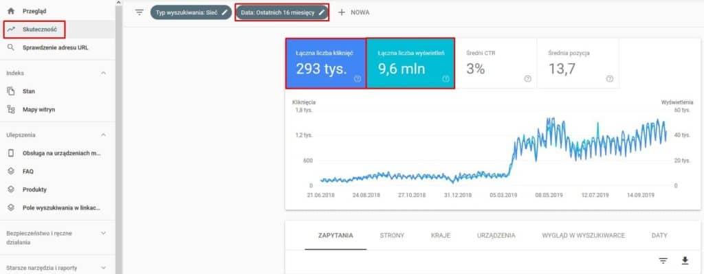 Widoczność strony w Google Search Console