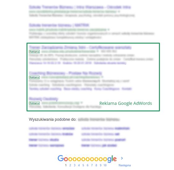 Wygląd reklamy AdWords Google